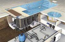 Бассейны: строительство, оборудование, аксессуары